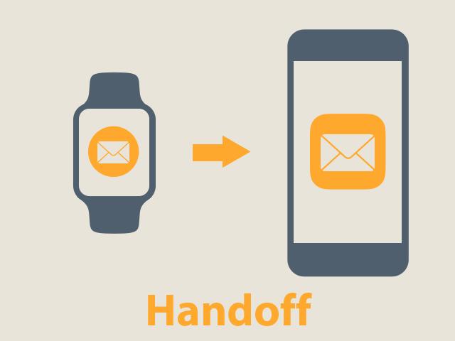 Apple WatchとiPhoneのHandoff連携
