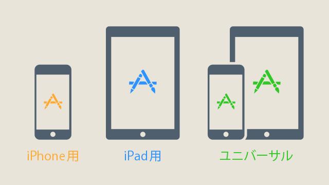 iOSアプリケーションの種類