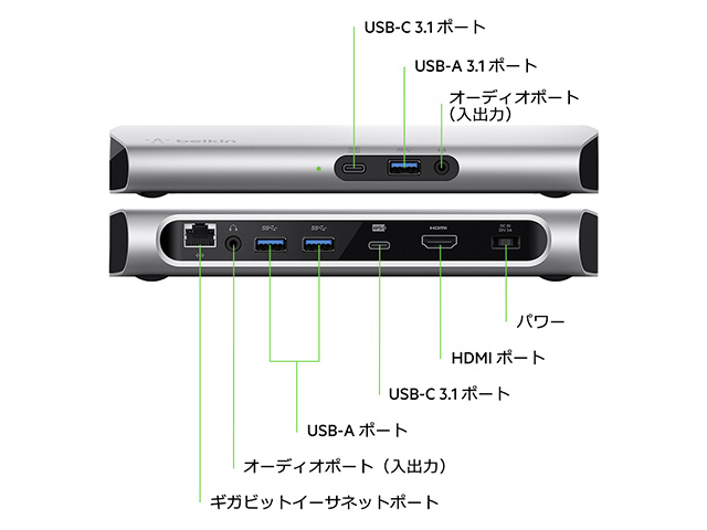 ベルキン USB-C Express Dock 3.1 HD