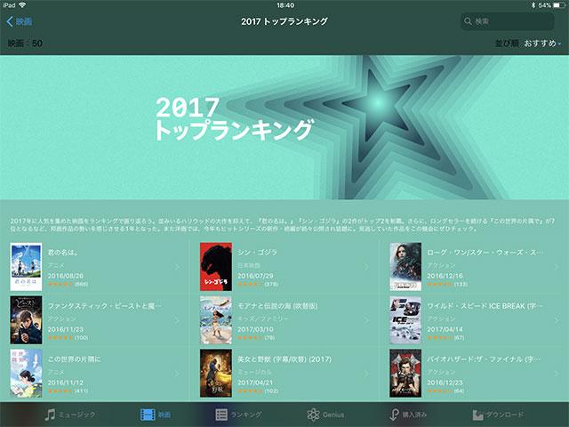 映画 2017トップランキング