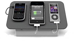 The SynCharger