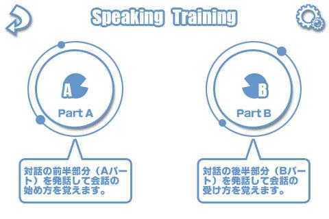 ネイティブが使う表現集 -リアル対話で学ぶ実践英会話-