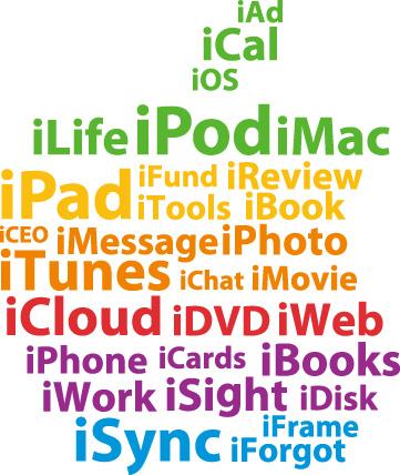 アップルの「i」製品・サービスのまとめ