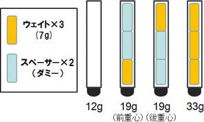 SoftBank SELECTION ウェイトチェンジ タッチペン