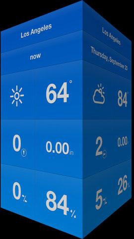Weathercube