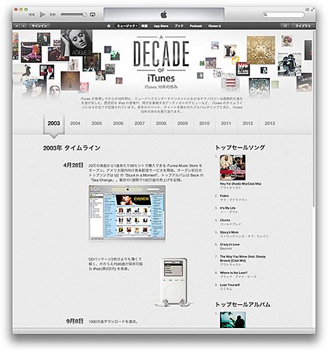 A Decade of iTunes
