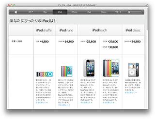 iPodの価格表