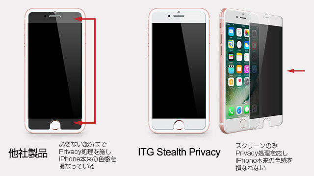 PATCHWORKS iPhone 7/7 Plus用ITG Stealth Privacy