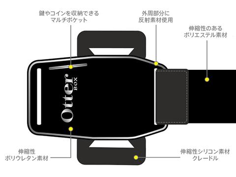 OtterBox Armband