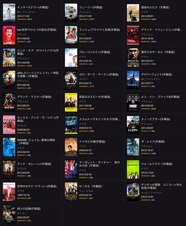 iTunes Store ヒットムービー期間限定価格 対象作品一覧