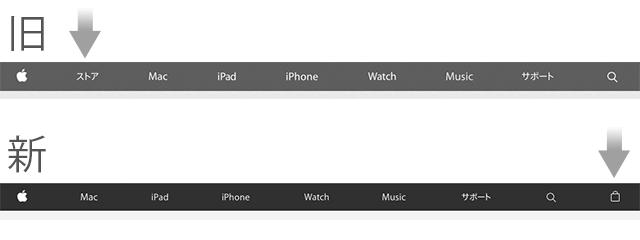 アップル公式サイトのナビゲーションバー