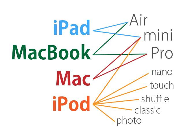 製品名称図