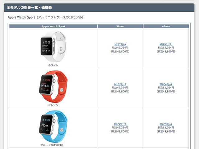 Apple Watchのリスト