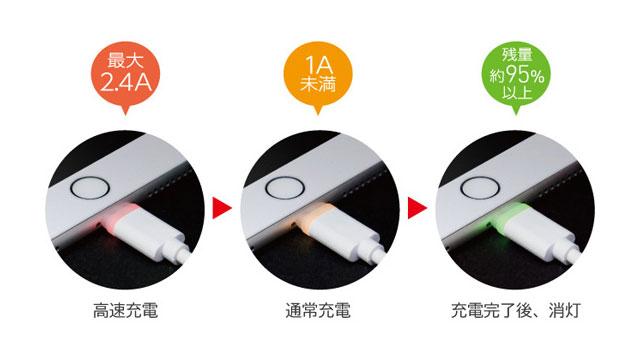 ミヨシ LEDパワーシグナル搭載 ライトニングコネクタ付USBケーブル