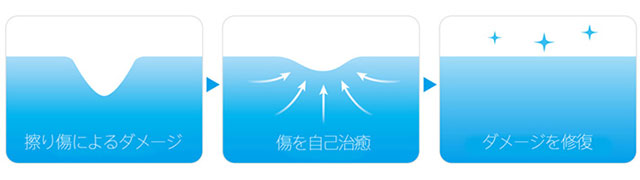 Just Mobile AutoHeal 自己修復フィルム for iPad Pro