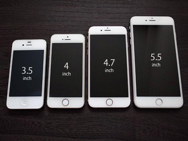 iPhoneの画面サイズ