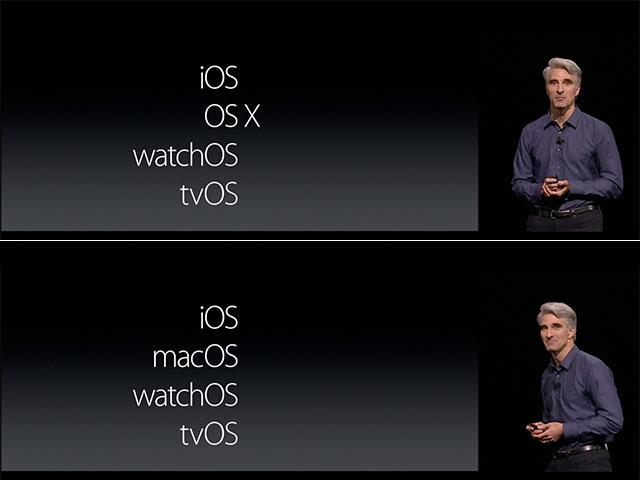 アップルのOS群