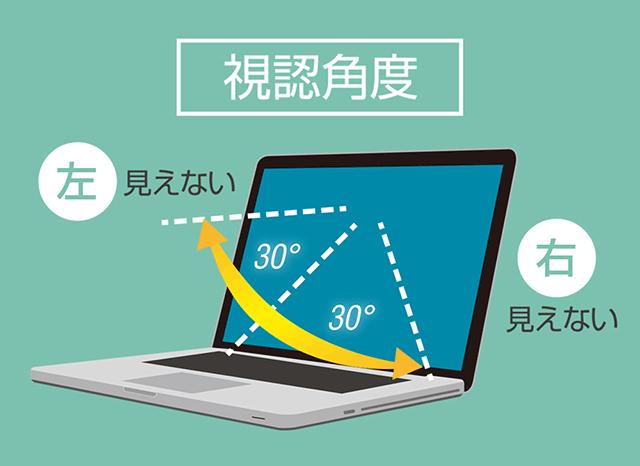 MacBook用マグネット式プライバシーフィルム