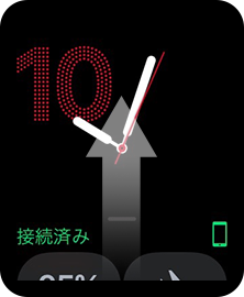 Apple Watchの画面