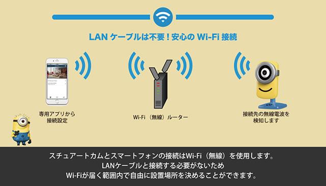 ミニオンズ スチュアートカム HD Wi-Fiカメラ