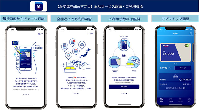 みずほWallet for iOS