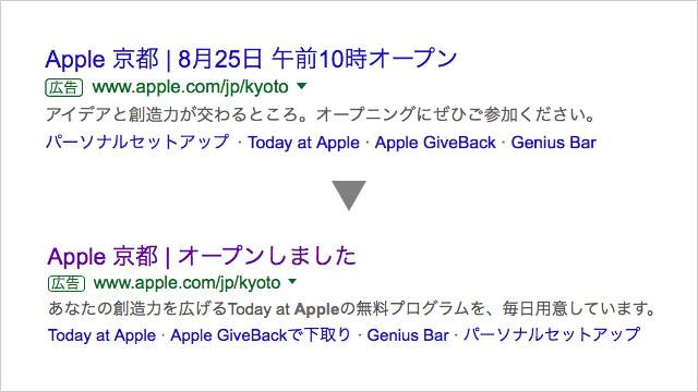 Apple京都の検索広告