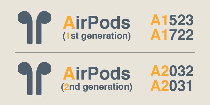 第 2 世代 エアポッツ