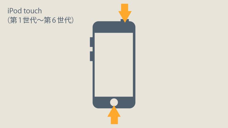 豆知識】iPod touch(第7世代)の強制再起動は、「スリープボタン」と ...