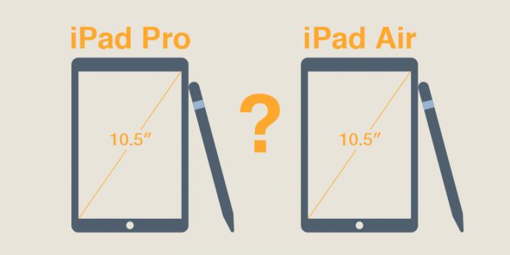 10.5インチiPad ProとiPad Air(第3世代)の比較