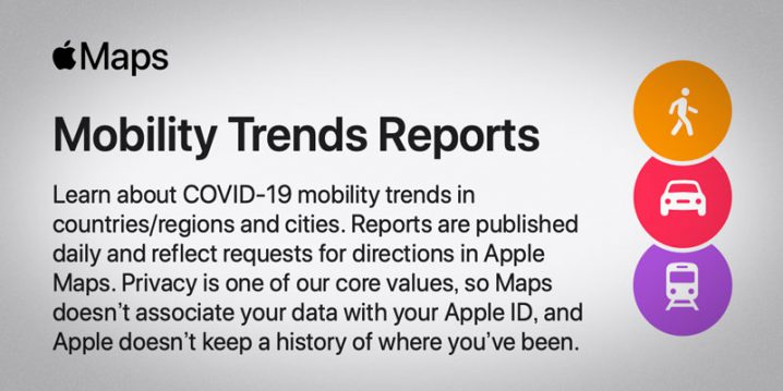 Mobility Trends Reports