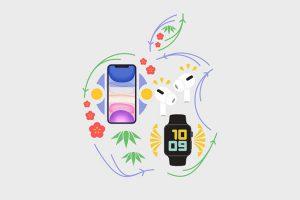 Apple Storeの2021年初売りティザー画像