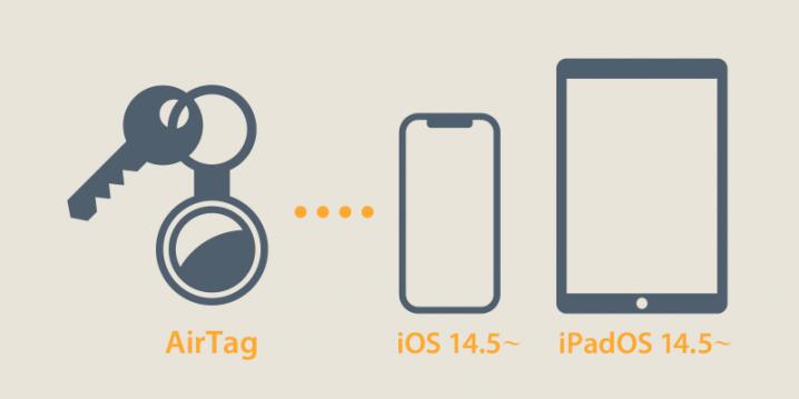 AirTagとiPhone/iPadのイラスト